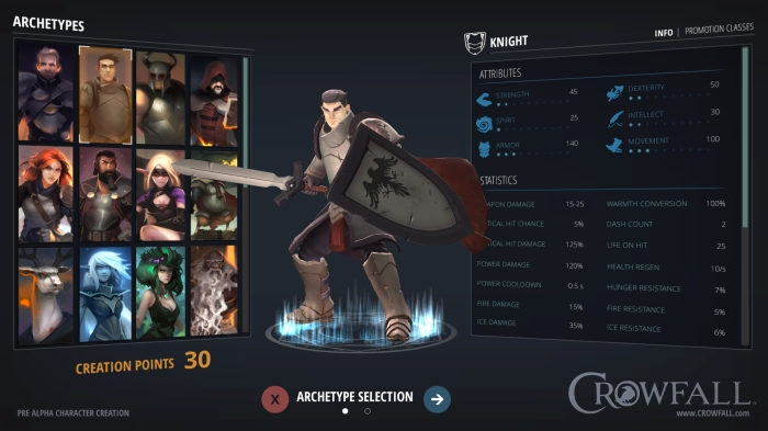 knight class character creation stats and traits